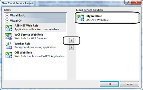 Cloud Services with Windows Azure : Hello World in Windows