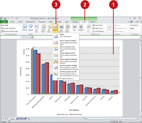 Microsoft Excel 2010 : Creating and Modifying Charts