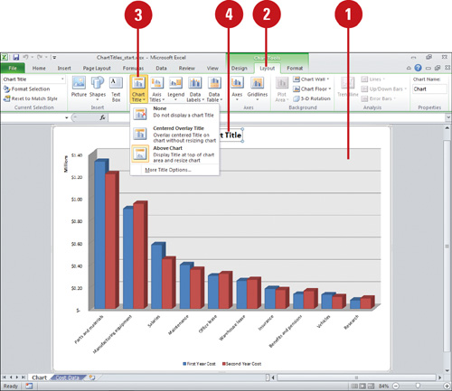 Microsoft excel 2010 creating and modifying charts changing double click the text box to place the insertion point and then modify the text ccuart