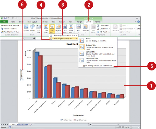 Microsoft excel 2010 creating and modifying charts changing change chart axis titles ccuart Choice Image