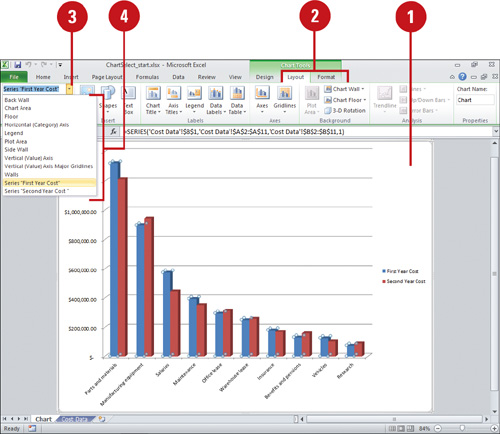 Microsoft excel 2010 creating and modifying charts selecting select a chart element ccuart Choice Image