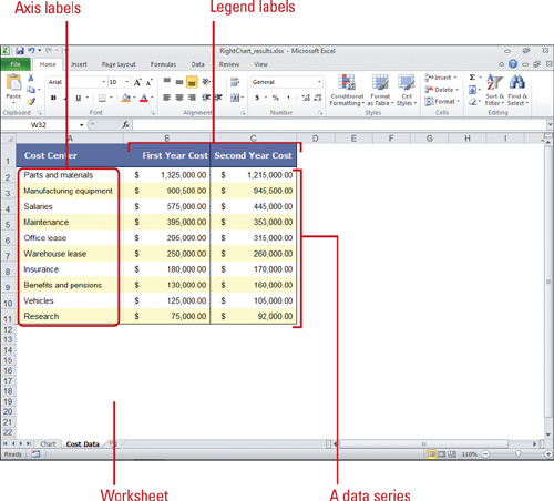 Microsoft excel 2010 editing a chart moving and resizing a chart editing a chart ccuart Gallery
