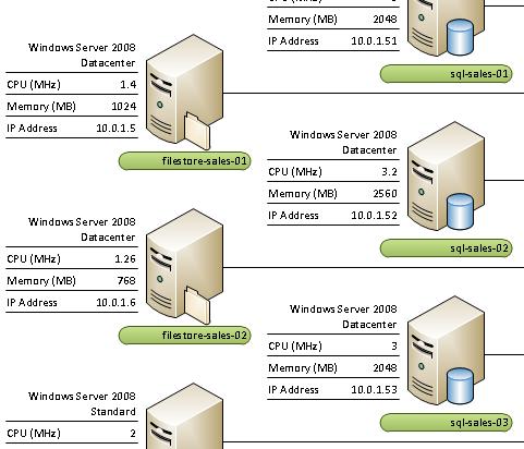 microsoft visio 2010 starting a new diagram from a sample diagram - Server Diagram Visio