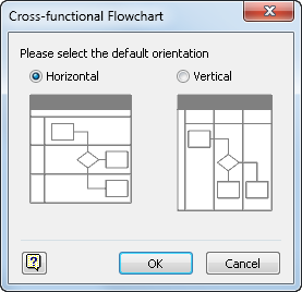 Microsoft visio 2010 creating swimlane diagrams windows 7 microsoft visio 2010 creating swimlane diagrams ccuart