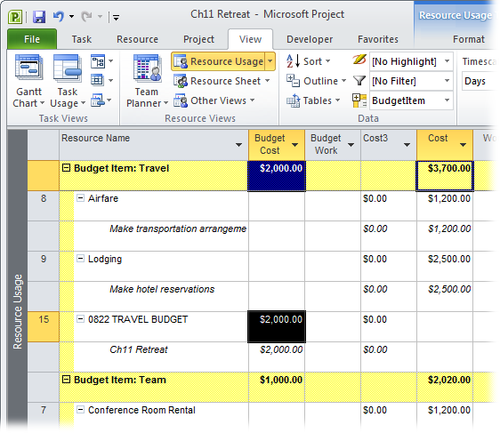 budget list example
