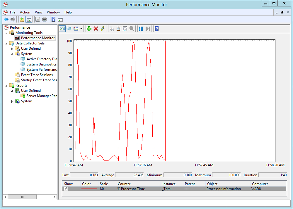 Windows server monitoring tool performance monitor | solarwinds.